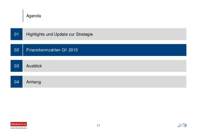 Highlights und Update zur Strategie01 Finanzkennzahlen Q1 2013 Ausblick Anhang 02 03 04 Agenda 11