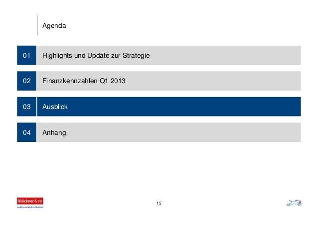 Highlights und Update zur Strategie01 Finanzkennzahlen Q1 2013 Ausblick Anhang 02 03 04 Agenda 15