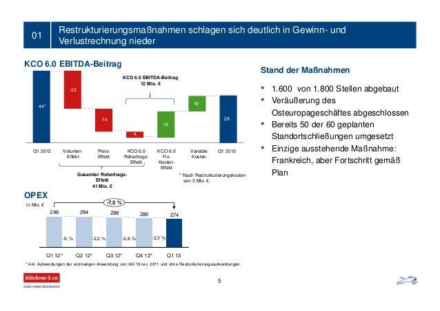 Restrukturierungsmaßnahmen schlagen sich deutlich in Gewinn- und Verlustrechnung nieder 01 5 Gesamter Rohertrags- Effekt 4...