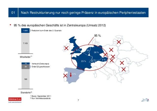 Nach Restrukturierung nur noch geringe Präsenz in europäischen Peripheriestaaten01 • 95 % des europäischen Geschäfts ist i...