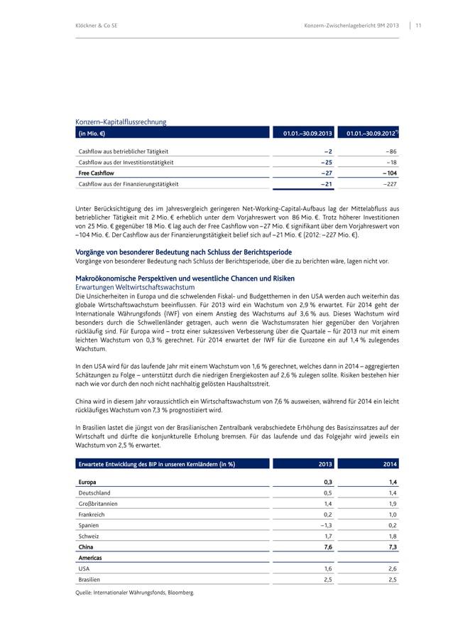 Klöckner & Co SE  (in Mio. €)  Konzern-Zwischenlagebericht 9M 2013  01.01.–30.09.2013  01.01.–30.09.2012*)  –2 – 25 Free C...