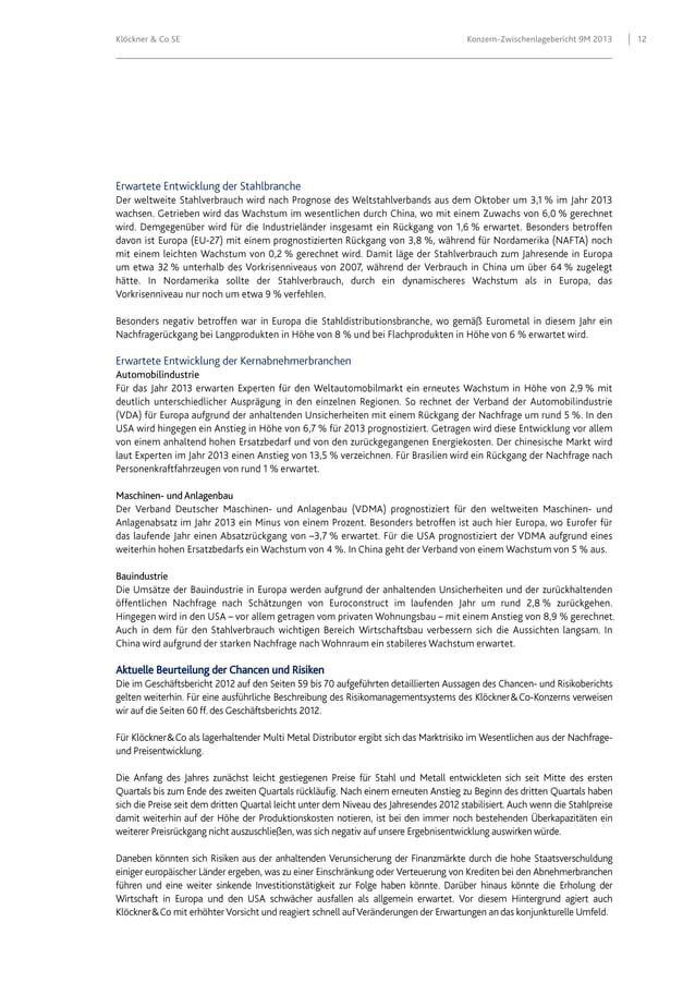 Klöckner & Co SE  Automobilindustrie  Maschinen- und Anlagenbau  Bauindustrie  Aktuelle Beurteilung der Chancen und Risike...