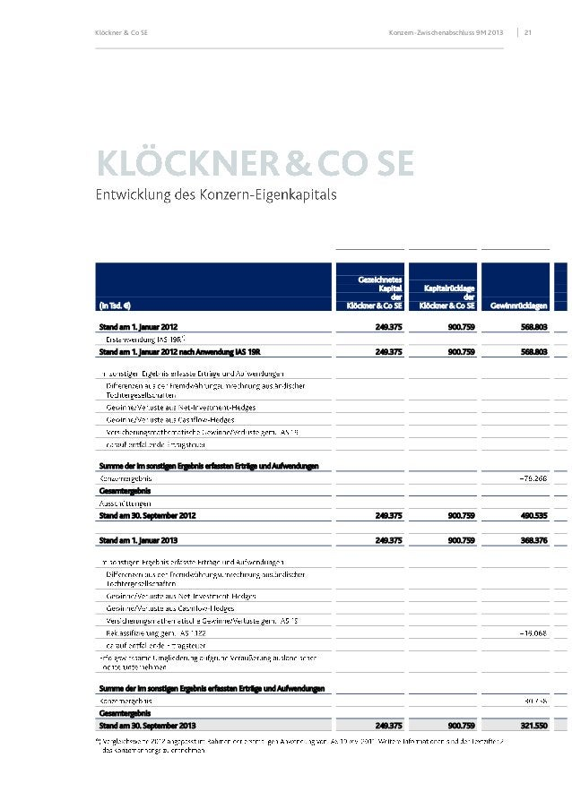 Klöckner & Co SE  Konzern-Zwischenabschluss 9M 2013  21  Gezeichnetes Kapital der Klöckner & Co SE  Kapitalrücklage der Kl...