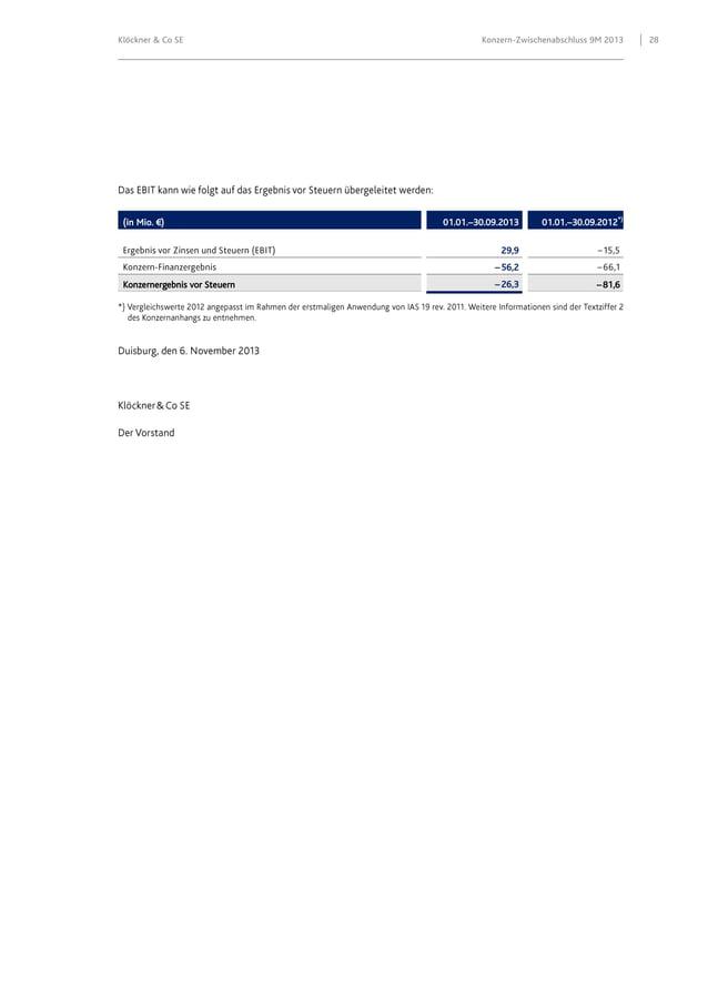 Klöckner & Co SE  (in Mio. €)  Konzern-Zwischenabschluss 9M 2013  01.01.–30.09.2013  01.01.–30.09.2012*)  29,9 – 56,2 Konz...