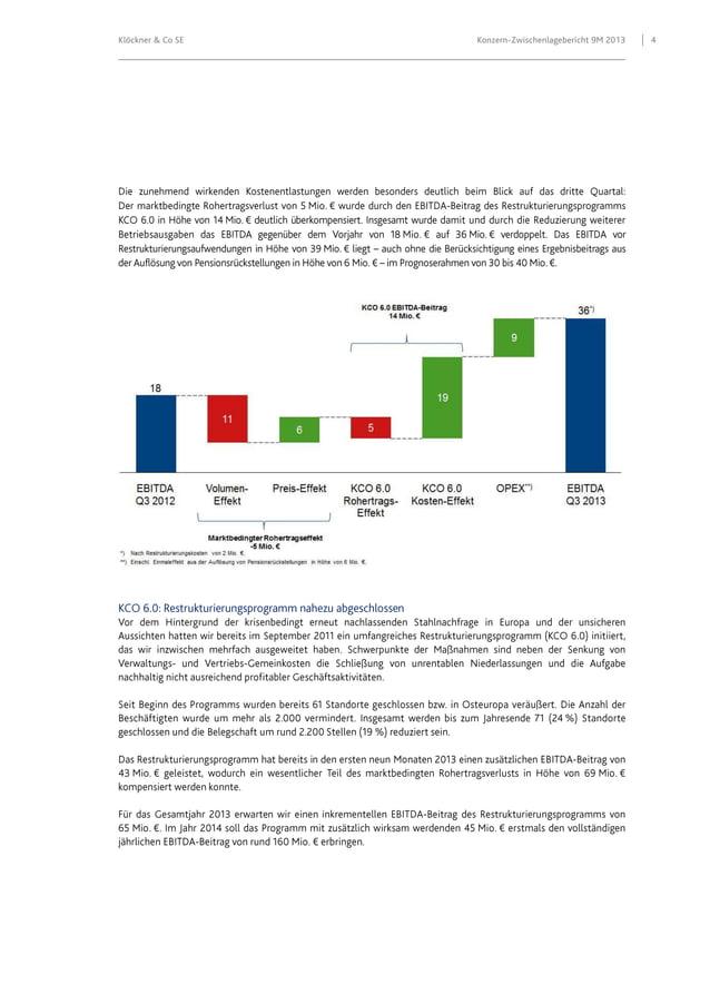 Klöckner & Co SE  Konzern-Zwischenlagebericht 9M 2013  4