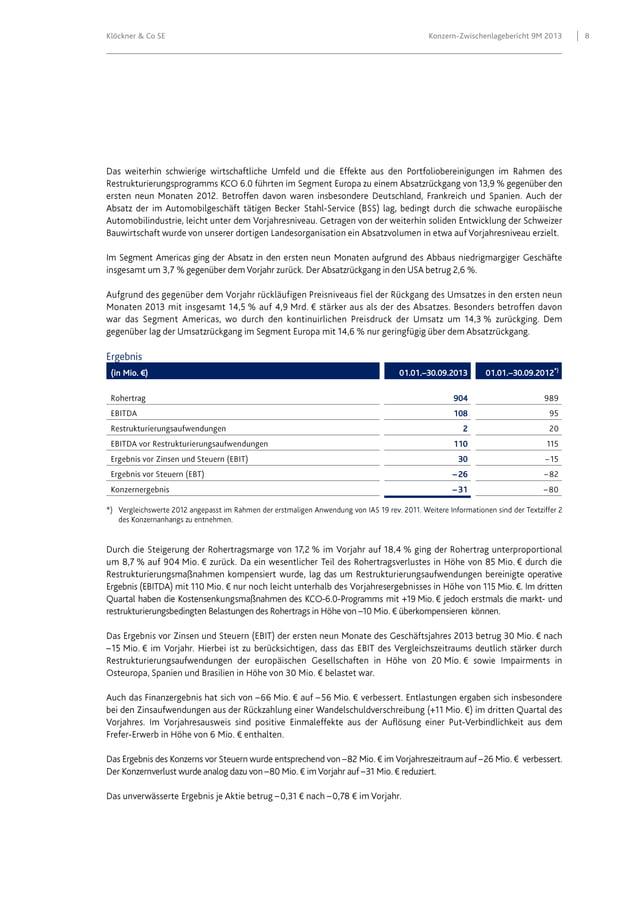 Klöckner & Co SE  (in Mio. €)  Konzern-Zwischenlagebericht 9M 2013  01.01.–30.09.2013 904 108 2 110 30 – 26 – 31  01.01.–3...