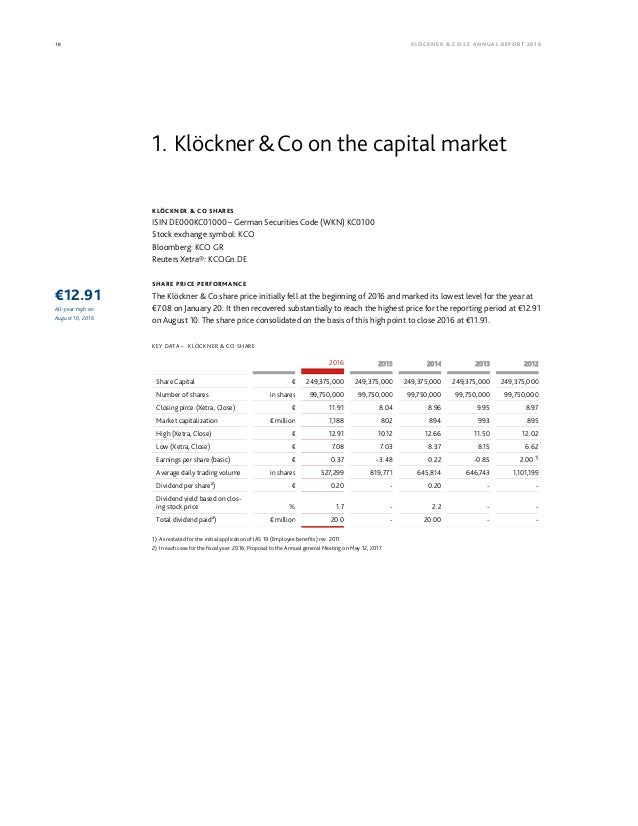18 KLÖCK NER & CO S E A NNUA L REPORT 201 6 KLÖCKNER & CO SHARES ISIN DE000KC01000 – German Securities Code (WKN) KC0100 S...