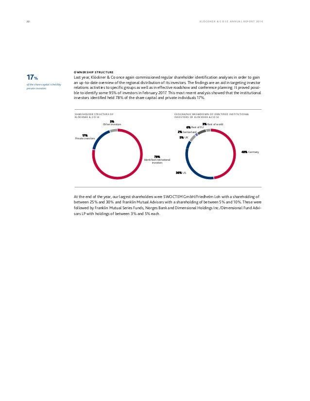 22 KLÖCK NER & CO S E A NNUA L REPORT 201 6 OWNERSHIP STRUCTURE Last year, Klöckner & Co once again commissioned regular s...