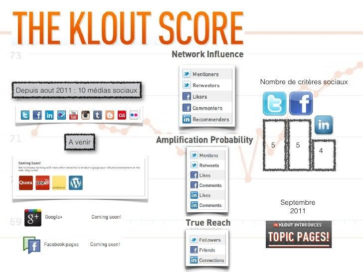 Nombre de critères sociauxDepuis aout 2011 : 10 médias sociaux               A venir                    5      5          ...