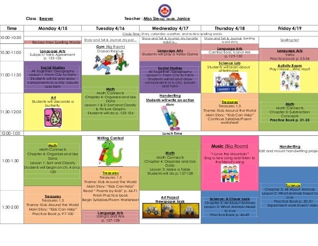 Kindergarten Lesson Plan for April 2013 – Kindergarten Lesson Plan