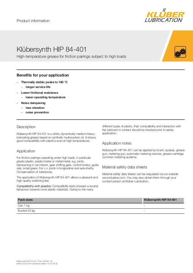 Klubersynth hip-84-401 Mr Tùng - 0987 988 407 | www khodaumo com