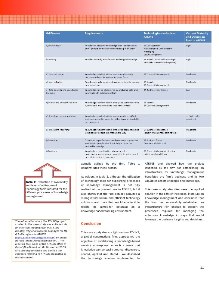 google knowledge management case study