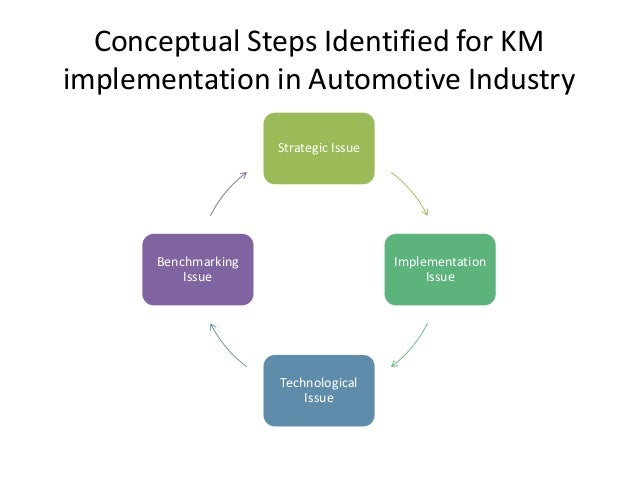 brand management in automobile industry 2 external environment of the automotive industry 21 industry overview and analysis toyota a sustainable brand name and a market leader position 7.