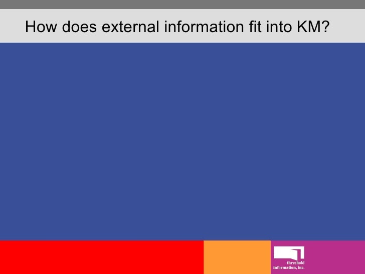 How does external information fit into KM?