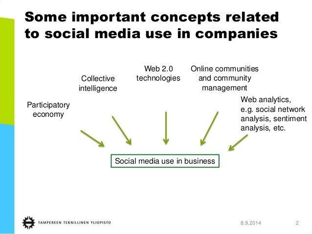 KM 2.0 in B2B companies Slide 2