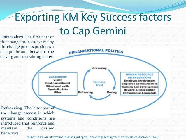 14 Exporting KM Key Success
