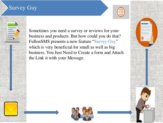 FullonSMS New Features - Future of Free SMS. Slide 3