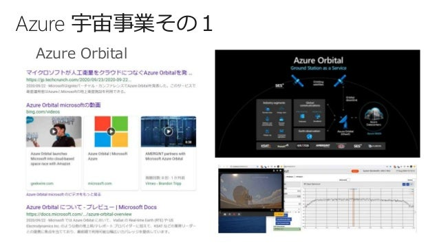 Azure インフラの信頼性とガバナンス Slide 3