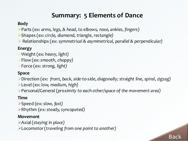 Integrating Science With Dance