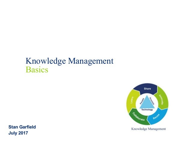 Knowledge Management Basics Stan Garfield July 2017
