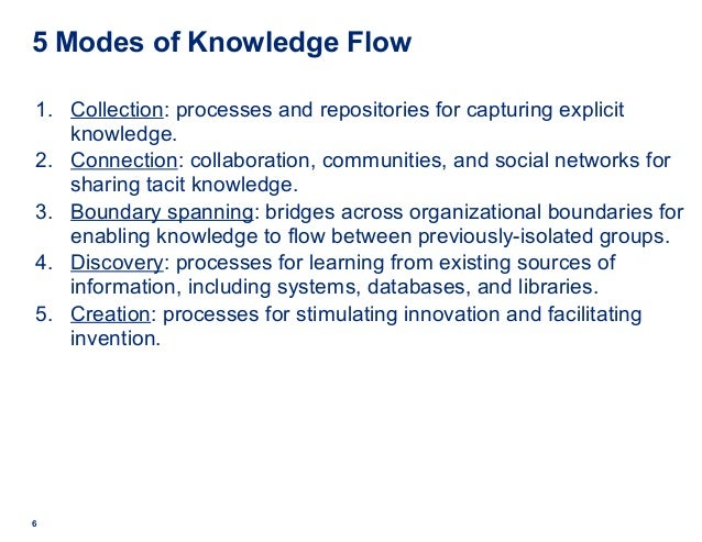 6 5 Modes of Knowledge Flow 1. Collection: processes and repositories for capturing explicit knowledge. 2. Connection: col...