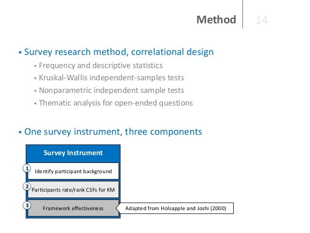 Method   Survey research method, correlational design Frequency and descriptive statistics  Kruskal-Wallis independent-s...