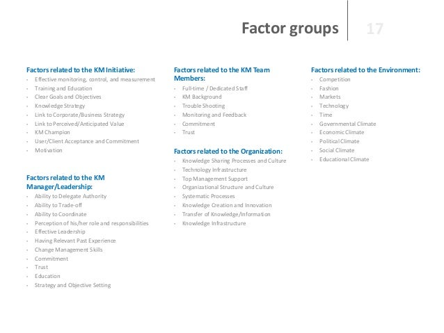 Factor groups Factors related to the KM Initiative: • • • • • • • • •  Effective monitoring, control, and measurement Trai...