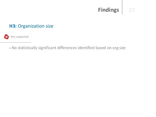 Findings H3: Organization size Not supported    No statistically significant differences identified based on org size  27