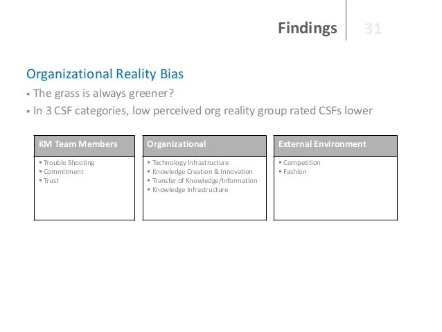 Findings  31  Organizational Reality Bias The grass is always greener?  In 3 CSF categories, low perceived org reality gr...