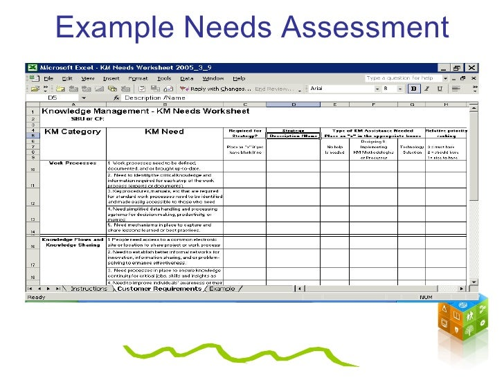 Tools Techniques for Knowledge Retention UOPs KM Initiative in Ac – Sample Needs Assessment