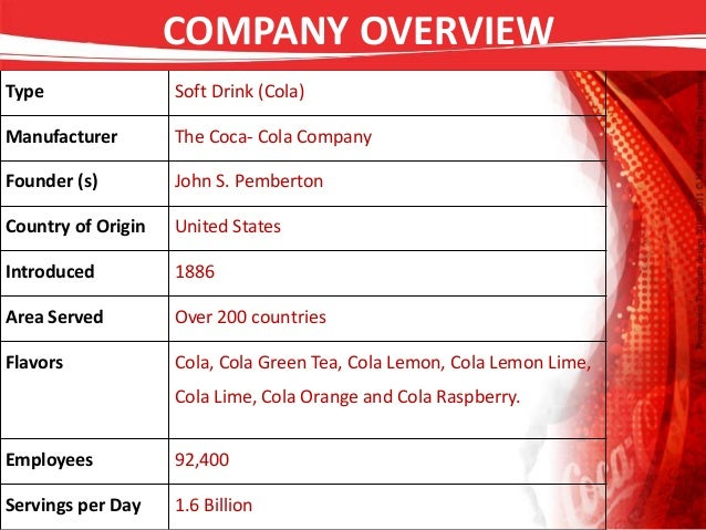 coca cola knowledge management Our management trainee programme targets  i hope to continue to expand my knowledge,  when i came across the management trainee scheme at coca‑cola.