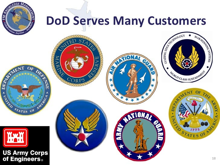 knowledge management in the department of defense