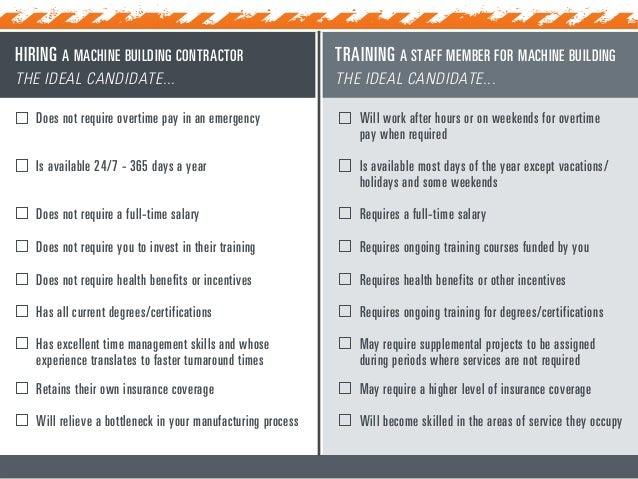 Hiring a writer contractor checklist