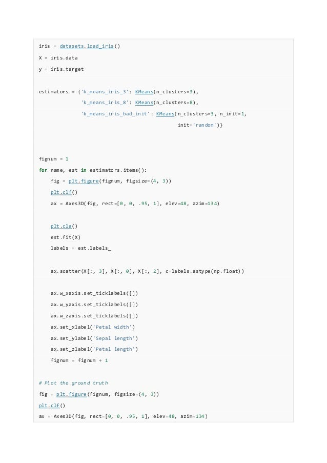 k-means Clustering in Python