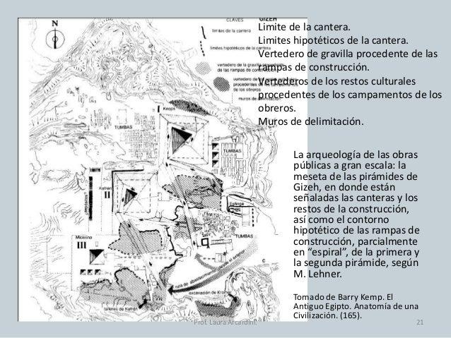 Kmet. Arq. Funeraria Orígenes a Reino Antiguo.