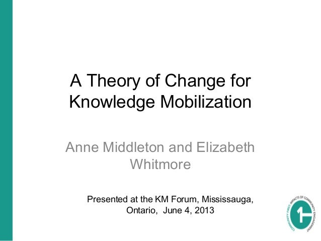 A Theory of Change forKnowledge MobilizationAnne Middleton and ElizabethWhitmorePresented at the KM Forum, Mississauga,Ont...