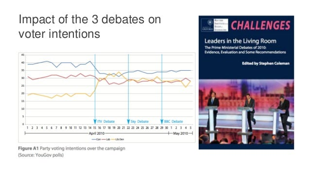 Key findings… • the British public appreciated the debates • 2/3 said they'd learnt something new • they seemed to energis...