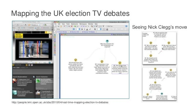 Mapping the UK election TV debates http://people.kmi.open.ac.uk/sbs/2010/04/ debate-replay-with-map