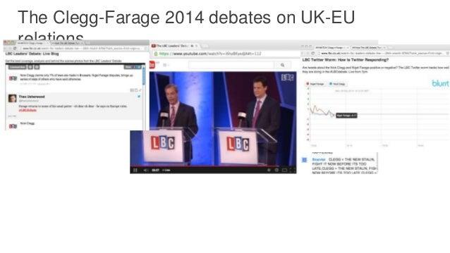 The Clegg-Farage 2014 debates on UK-EU relations