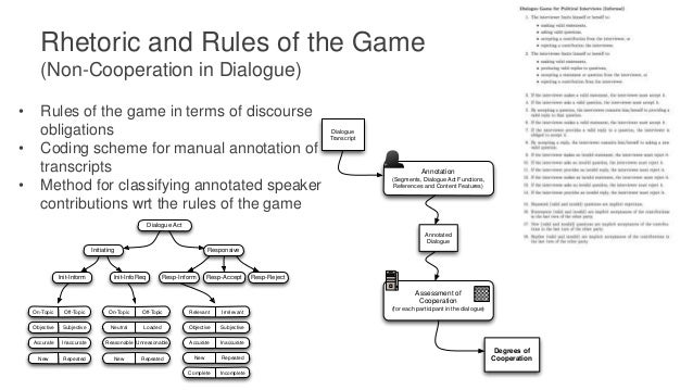 Rhetoric and Rules of the Game (Non-Cooperation in Dialogue) Annotation Tool
