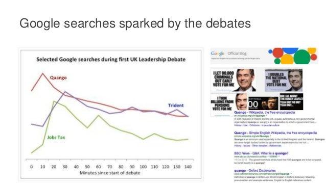 2010 BBC replay site • Second debate http://news.bbc.co.uk/1/hi/uk_politics/ election_2010/8635098.stm • Final debate: htt...