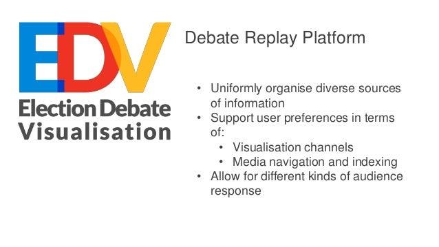 EDV Replay Platform
