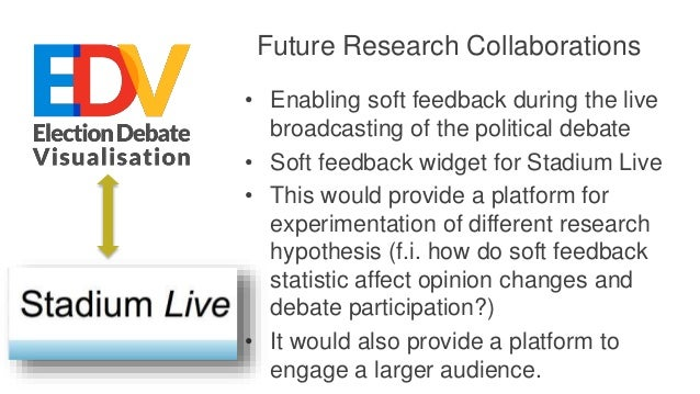 Future Research Collaborations • Collective Intelligence and Visual Analytics Dashboard for online discourse and argumenta...