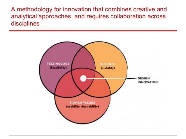 Design Thinking for Project Management at BRAC Social Innovation Lab Slide 3