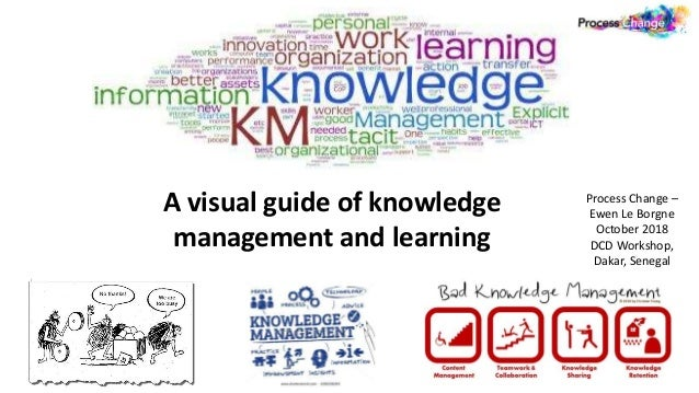 A visual guide of knowledge management and learning Process Change – Ewen Le Borgne October 2018 DCD Workshop, Dakar, Sene...