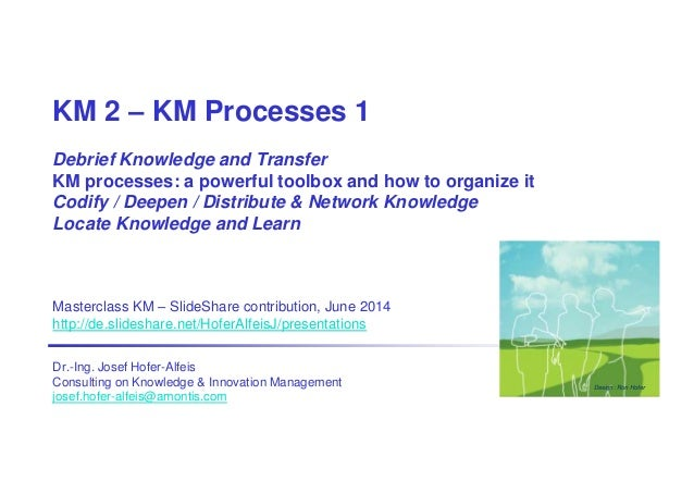 KM 2 – KM Processes 1 Debrief Knowledge and Transfer KM processes: a powerful toolbox and how to organize it Codify / Deep...