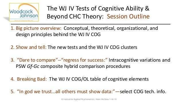 The Wj Iv And Beyond Chc Theory  Kevin Mcgrew U0026 39 S Nasp Mini