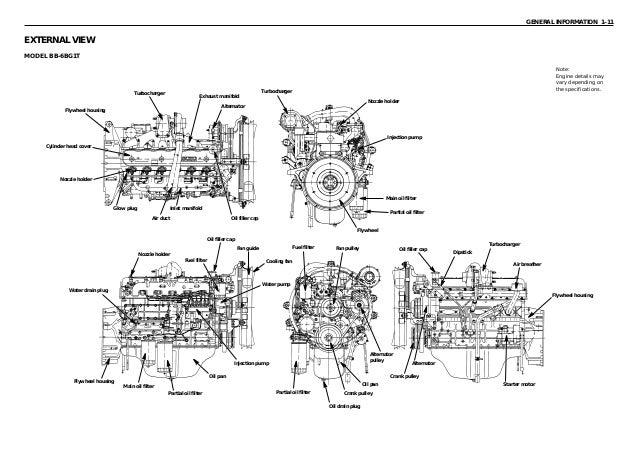 K+motor+isuzu. manual de servicio