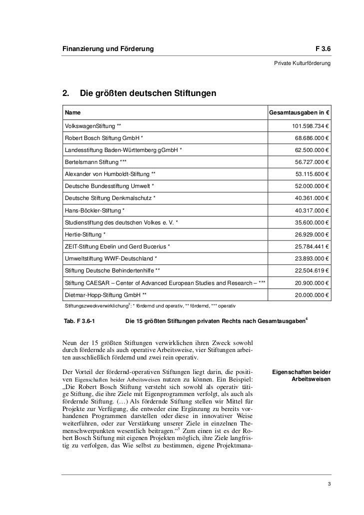 Nadine Lindemann_Operative und fördernde Stiftungsarbeit Slide 3