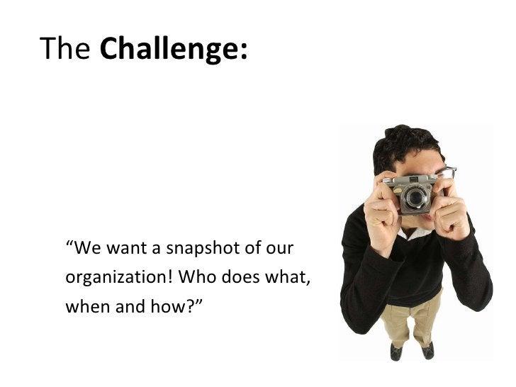 "The  Challenge: <ul><li>"" We want a snapshot of our  </li></ul><ul><li>organization! Who does what,  </li></ul><ul><li>whe..."